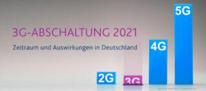 3G-Abschaltung in Deutschland